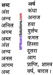 MP Board Class 11th Hindi Makrand Solutions Chapter 19 अथ काटना कुत्ते का भइया जी को img-2