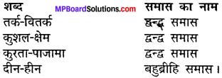 MP Board Class 11th Hindi Makrand Solutions Chapter 19 अथ काटना कुत्ते का भइया जी को img-4