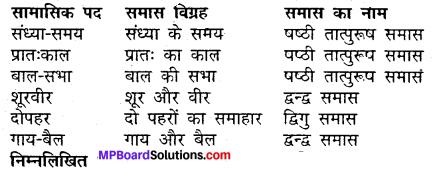 MP Board Class 11th Hindi Makrand Solutions Chapter 3 दो बैलों की कथा-कहानी img-6