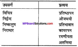 MP Board Class 11th Hindi Swati Solutions गद्य Chapter 8 कोणार्क img-1