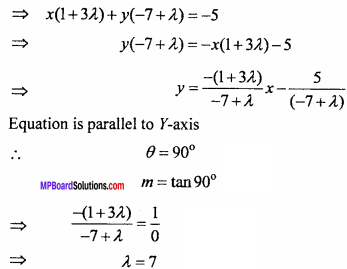 MP Board Class 11th Maths Important Questions Chapter 10 Straight Lines 11