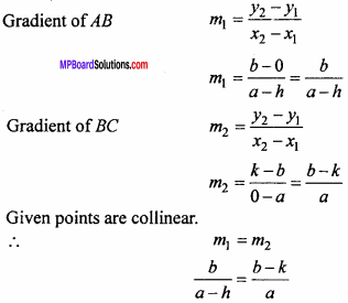 MP Board Class 11th Maths Important Questions Chapter 10 Straight Lines 2