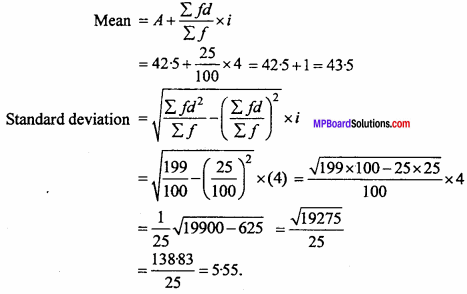 MP Board Class 11th Maths Important Questions Chapter 15 Statistics 24
