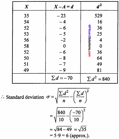 MP Board Class 11th Maths Important Questions Chapter 15 Statistics 26