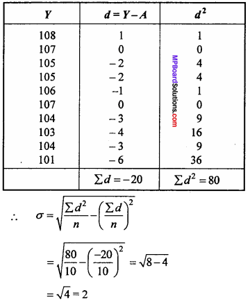 MP Board Class 11th Maths Important Questions Chapter 15 Statistics 27