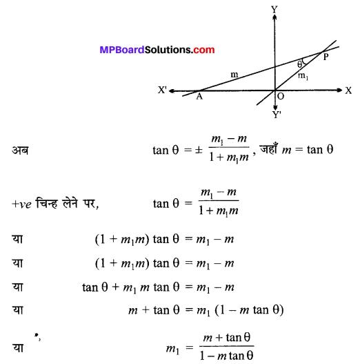 MP Board Class 11th Maths Solutions Chapter 10 सरल रेखाएँ विविध प्रश्नावली img-11
