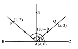 MP Board Class 11th Maths Solutions Chapter 10 सरल रेखाएँ विविध प्रश्नावली img-22