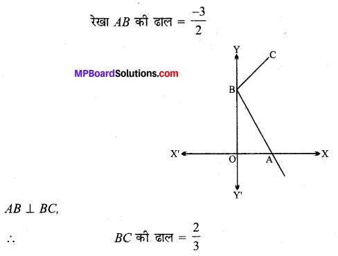 MP Board Class 11th Maths Solutions Chapter 10 सरल रेखाएँ विविध प्रश्नावली img-5