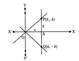 MP Board Class 11th Maths Solutions Chapter 10 सरल रेखाएँ विविध प्रश्नावली img-6