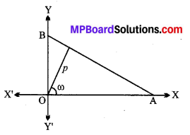 MP Board Class 11th Maths Solutions Chapter 10 सरल रेखाएँ Ex 10.2 img-3
