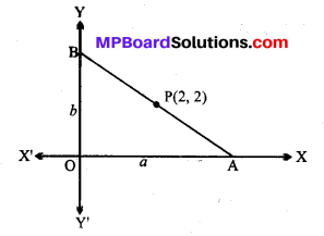 MP Board Class 11th Maths Solutions Chapter 10 सरल रेखाएँ Ex 10.2 img-9