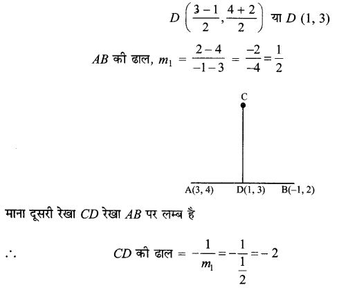 MP Board Class 11th Maths Solutions Chapter 10 सरल रेखाएँ Ex 10.3 img-10