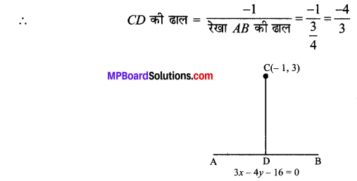 MP Board Class 11th Maths Solutions Chapter 10 सरल रेखाएँ Ex 10.3 img-11