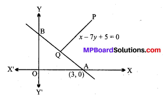 MP Board Class 11th Maths Solutions Chapter 10 सरल रेखाएँ Ex 10.3 img-4