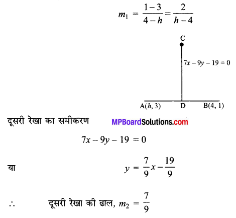 MP Board Class 11th Maths Solutions Chapter 10 सरल रेखाएँ Ex 10.3 img-6