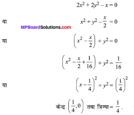 MP Board Class 11th Maths Solutions Chapter 11 शंकु परिच्छेद Ex 11.1 img-2
