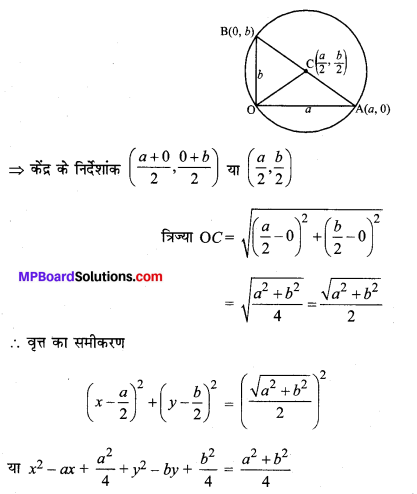 MP Board Class 11th Maths Solutions Chapter 11 शंकु परिच्छेद Ex 11.1 img-3