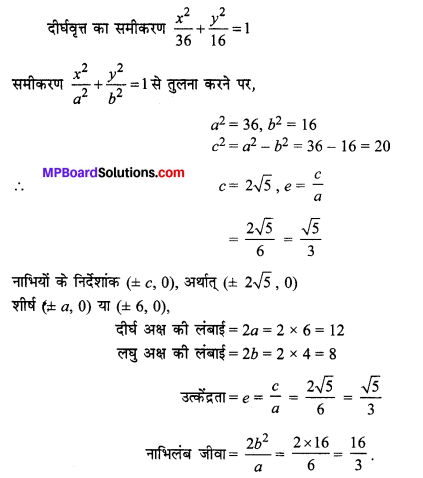 MP Board Class 11th Maths Solutions Chapter 11 शंकु परिच्छेद Ex 11.3 img-1