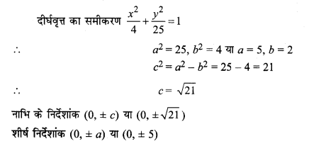 MP Board Class 11th Maths Solutions Chapter 11 शंकु परिच्छेद Ex 11.3 img-2