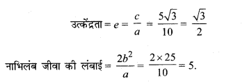 MP Board Class 11th Maths Solutions Chapter 11 शंकु परिच्छेद Ex 11.3 img-4