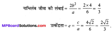 MP Board Class 11th Maths Solutions Chapter 11 शंकु परिच्छेद Ex 11.3 img-7
