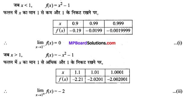 MP Board Class 11th Maths Solutions Chapter 13 सीमा और अवकलज Ex 13.1 img-49