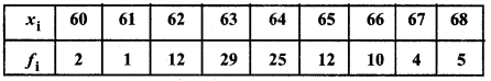 MP Board Class 11th Maths Solutions Chapter 15 सांख्यिकी Ex 15.2 img-10