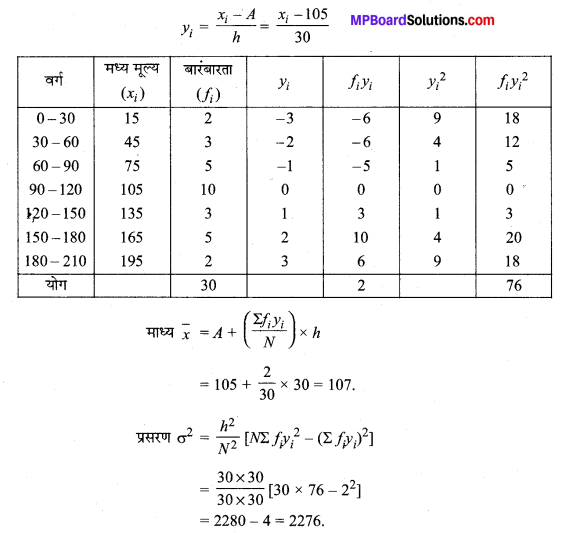 MP Board Class 11th Maths Solutions Chapter 15 सांख्यिकी Ex 15.2 img-13