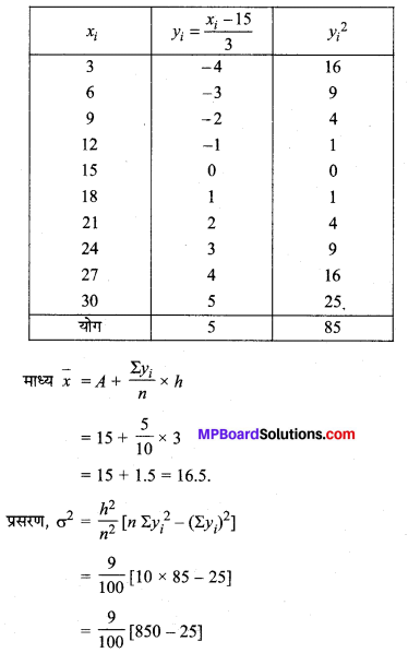 MP Board Class 11th Maths Solutions Chapter 15 सांख्यिकी Ex 15.2 img-4