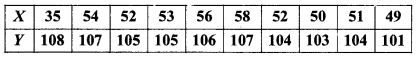 MP Board Class 11th Maths Solutions Chapter 15 सांख्यिकी Ex 15.3 img-5