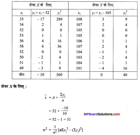 MP Board Class 11th Maths Solutions Chapter 15 सांख्यिकी Ex 15.3 img-6