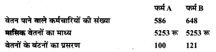 MP Board Class 11th Maths Solutions Chapter 15 सांख्यिकी Ex 15.3 img-8