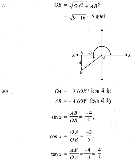 MP Board Class 11th Maths Solutions Chapter 3 त्रिकोणमितीय फलन Ex 3.2 img-5