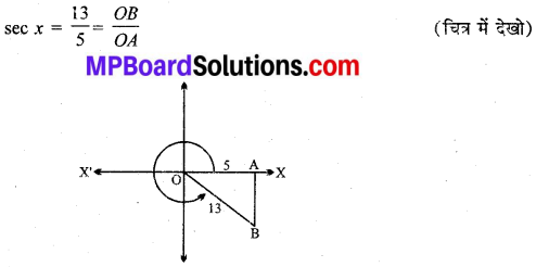 MP Board Class 11th Maths Solutions Chapter 3 त्रिकोणमितीय फलन Ex 3.2 img-7
