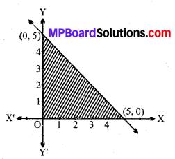 MP Board Class 11th Maths Solutions Chapter 6 सम्मिश्र संख्याएँ और द्विघातीय समीकरण Ex 6.2 img-1