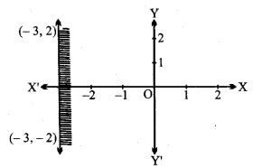MP Board Class 11th Maths Solutions Chapter 6 सम्मिश्र संख्याएँ और द्विघातीय समीकरण Ex 6.2 img-10
