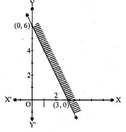MP Board Class 11th Maths Solutions Chapter 6 सम्मिश्र संख्याएँ और द्विघातीय समीकरण Ex 6.2 img-2