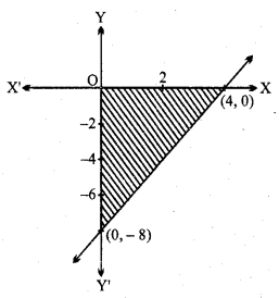 MP Board Class 11th Maths Solutions Chapter 6 सम्मिश्र संख्याएँ और द्विघातीय समीकरण Ex 6.2 img-4