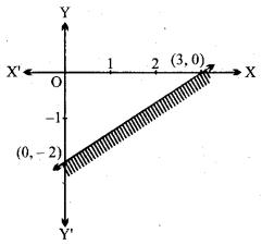 MP Board Class 11th Maths Solutions Chapter 6 सम्मिश्र संख्याएँ और द्विघातीय समीकरण Ex 6.2 img-6