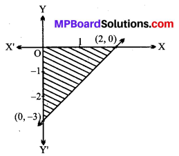 MP Board Class 11th Maths Solutions Chapter 6 सम्मिश्र संख्याएँ और द्विघातीय समीकरण Ex 6.2 img-7