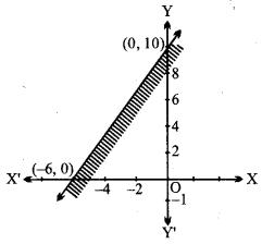 MP Board Class 11th Maths Solutions Chapter 6 सम्मिश्र संख्याएँ और द्विघातीय समीकरण Ex 6.2 img-8