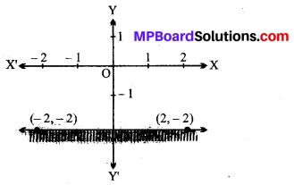 MP Board Class 11th Maths Solutions Chapter 6 सम्मिश्र संख्याएँ और द्विघातीय समीकरण Ex 6.2 img-9