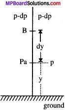 MP Board Class 11th Physics Solutions Chapter 10 तरलों के यांत्रिकी गुण img 11