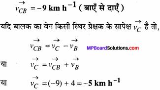 MP Board Class 11th Physics Solutions Chapter 3 सरल रेखा में गति 28