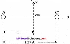 MP Board Class 11th Physics Solutions Chapter 7 कणों के निकाय तथा घूर्णी गति image 1