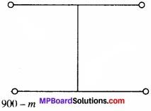 MP Board Class 11th Physics Solutions Chapter 7 कणों के निकाय तथा घूर्णी गति image 12