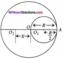 MP Board Class 11th Physics Solutions Chapter 7 कणों के निकाय तथा घूर्णी गति image 18