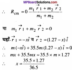 MP Board Class 11th Physics Solutions Chapter 7 कणों के निकाय तथा घूर्णी गति image 2