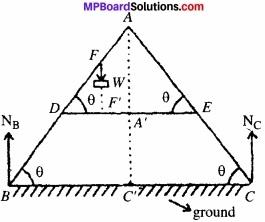 MP Board Class 11th Physics Solutions Chapter 7 कणों के निकाय तथा घूर्णी गति image 27