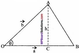 MP Board Class 11th Physics Solutions Chapter 7 कणों के निकाय तथा घूर्णी गति image 3